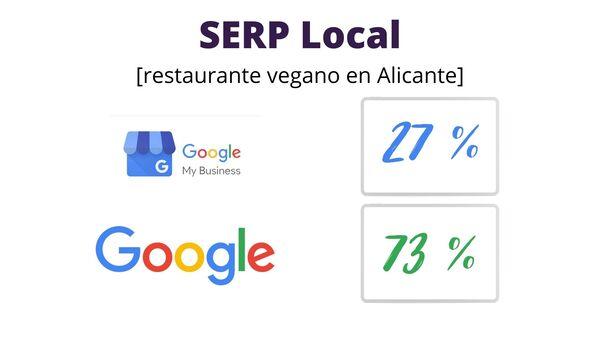 posicionamiento-local-trucos-seo-local-restaurante-vegano-alicante